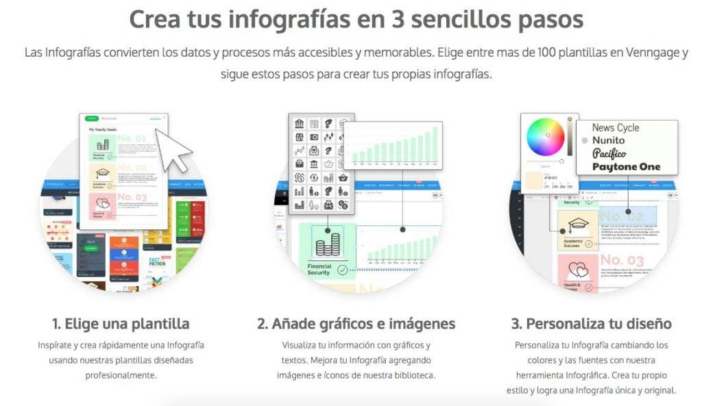 Como hacer infografias en internet