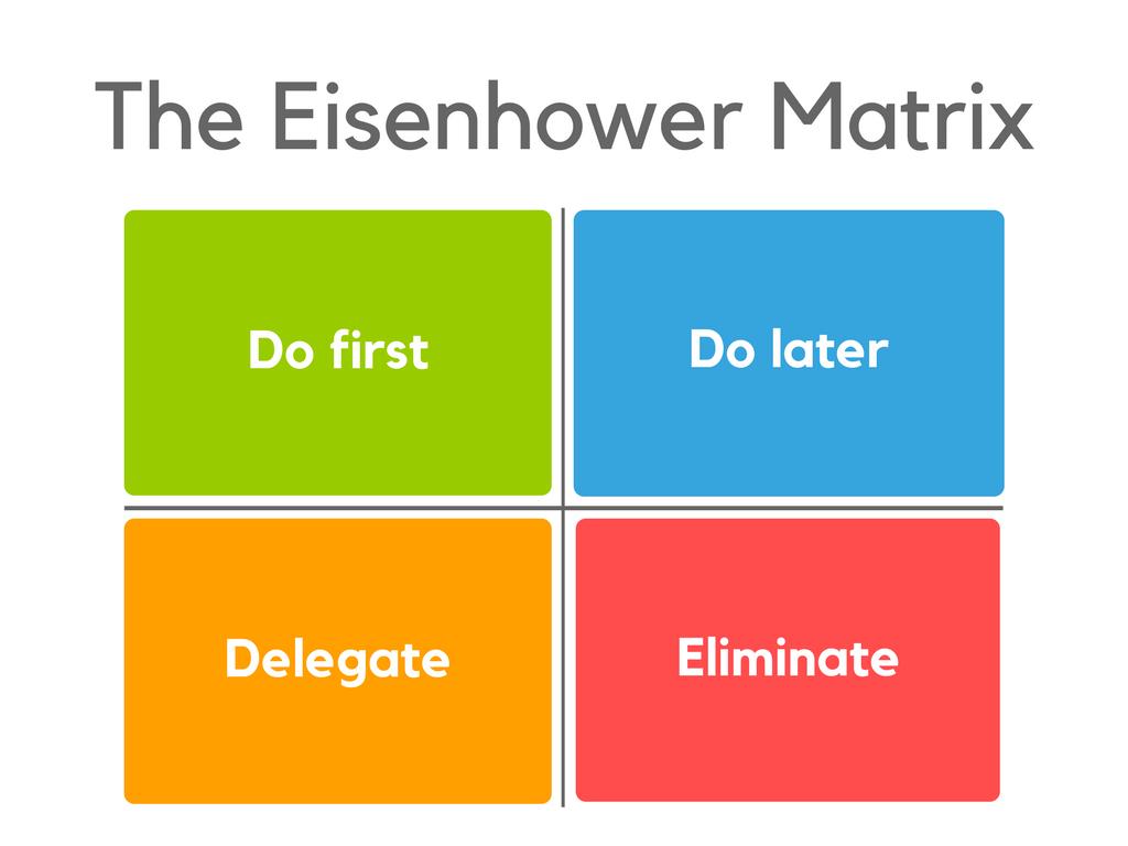 la matriz de Eisenhower